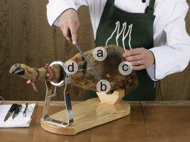 Cómo colocar el jamón